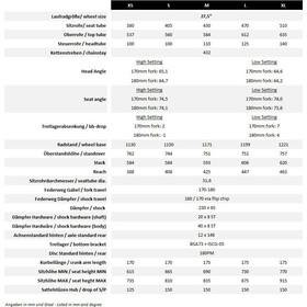 "VOTEC VE Pro - Enduro Fully 27,5"" - black-grey"